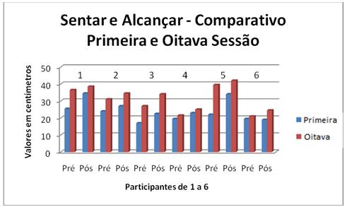 Pilates suspenso (2)