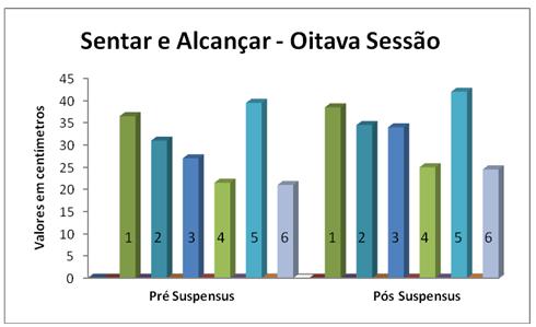Pilates suspenso (3)