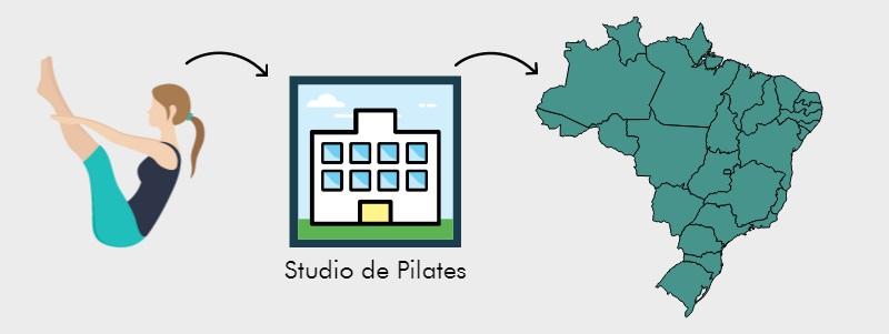 curso-de-pilates-blog-pilates 2