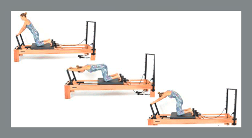 13)-Knee-Stretches-Round - Exercícios de Pilates no Reformer