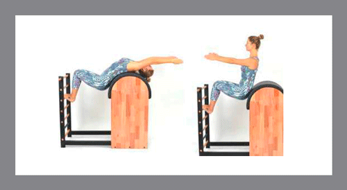 2)-Sit-Up - Exercícios de Pilates no Barrel