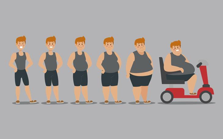 Método Pilates e seu Importante papel na Prevenção do Sobrepeso e Obesidade