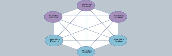 Análise-Biomecânica---Figura-4