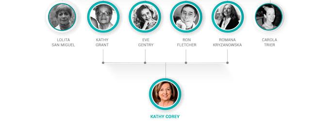 Kathy-Corey-2