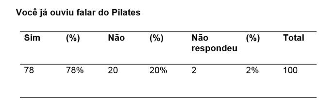 Método-Pilates-1