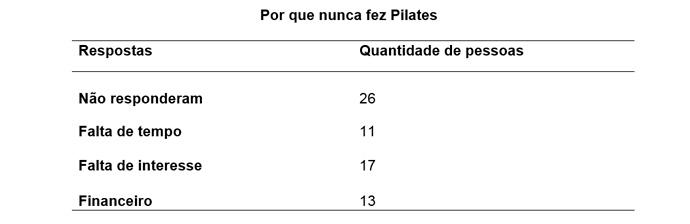Método-Pilates-4