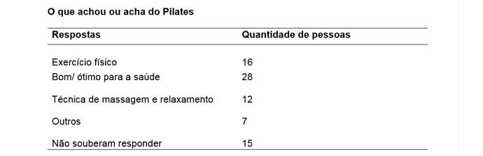 Método-Pilates-6