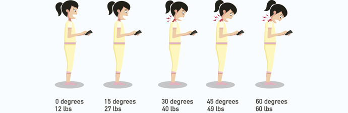 Problemas na Coluna e Uso de Dispositivo Móvel: Estão relacionados?
