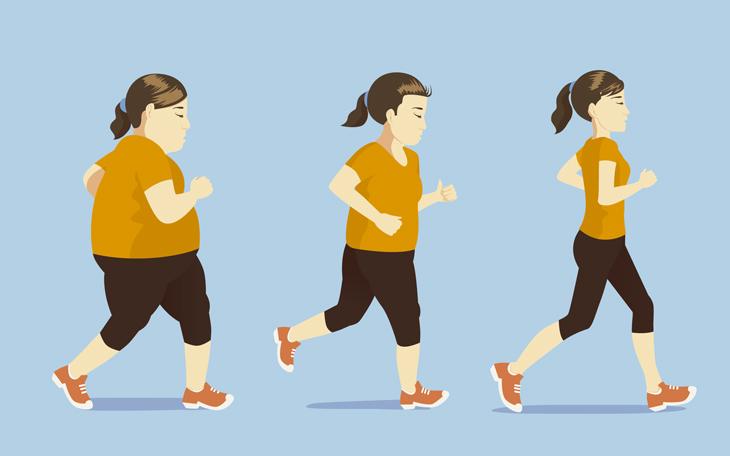 Obesidade – Como tratar a partir do Método Pilates?