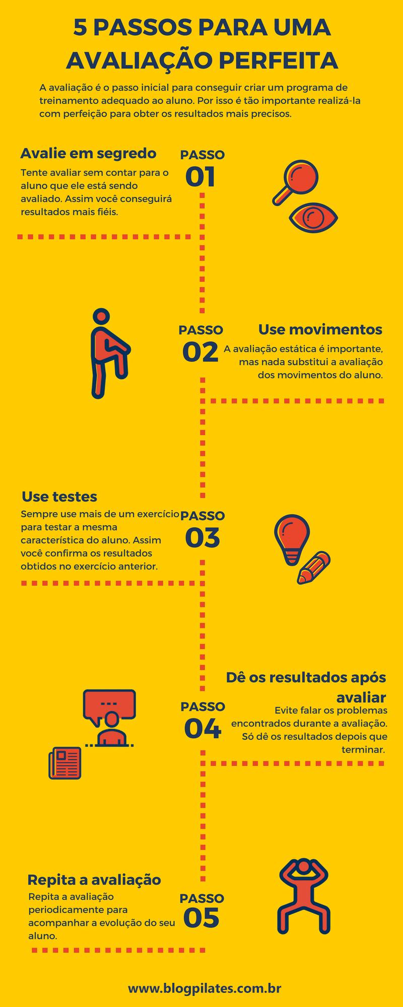 5-passos-para-uma-avaliação-perfeita