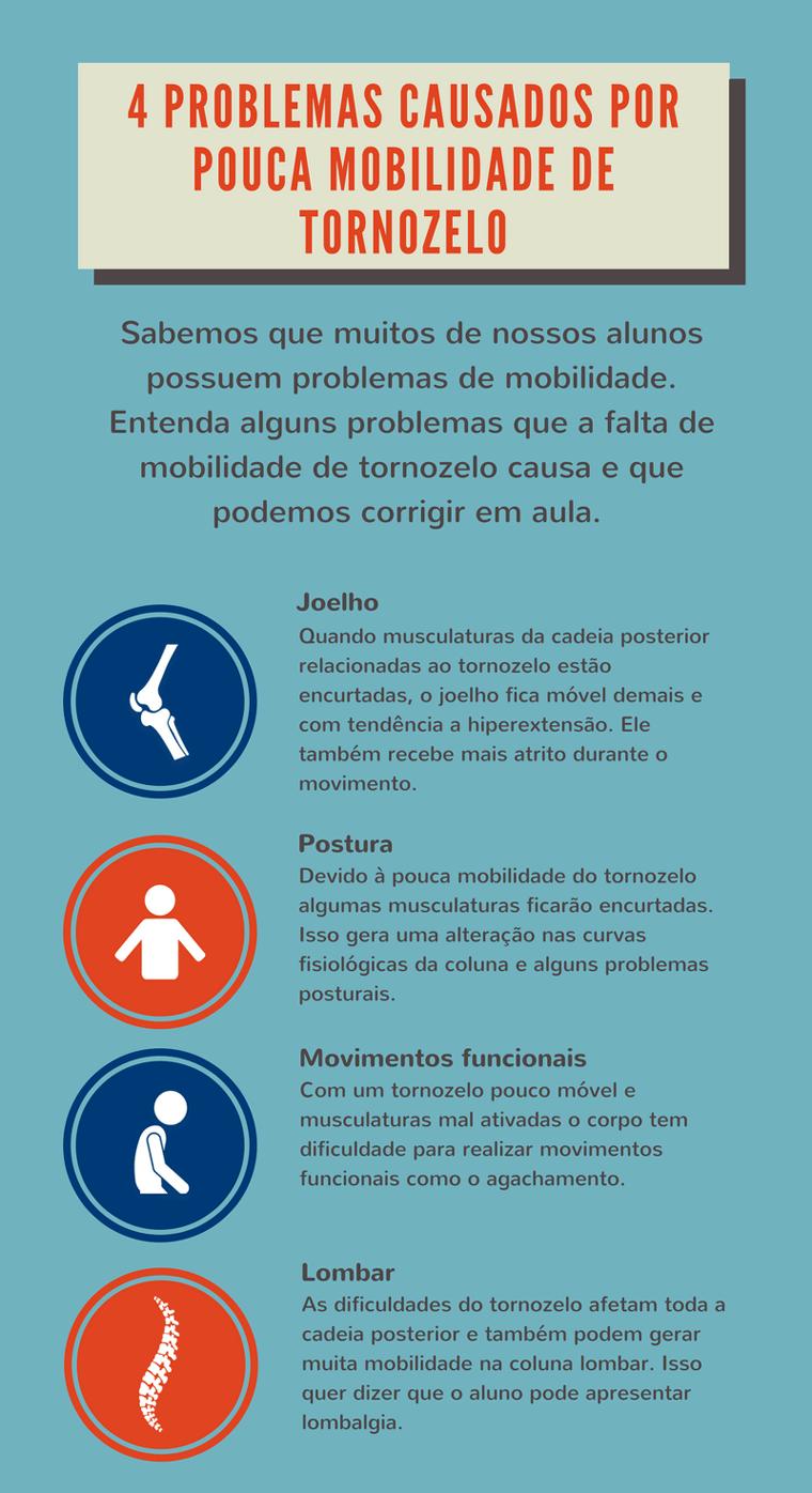 mobilidade-de-tornozelo-INFOGRAFICO