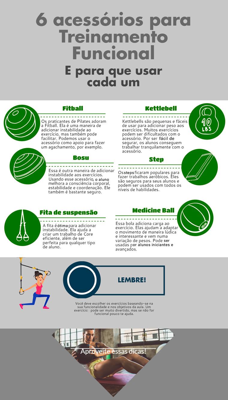 INFOGRÁFICO - Conheça 6 acessórios para Treinamento Funcional e deixe sua aula perfeita