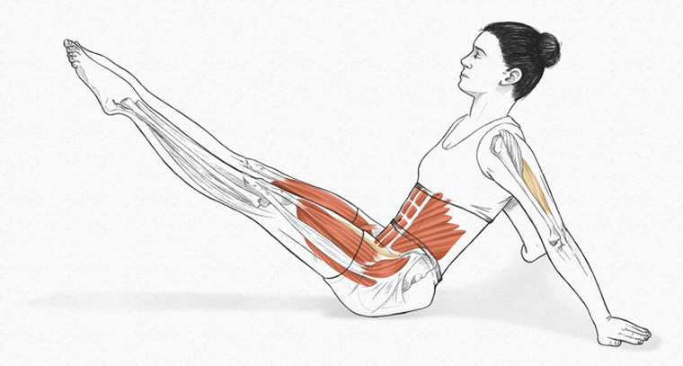The Hip Twist with Stretched Arms
