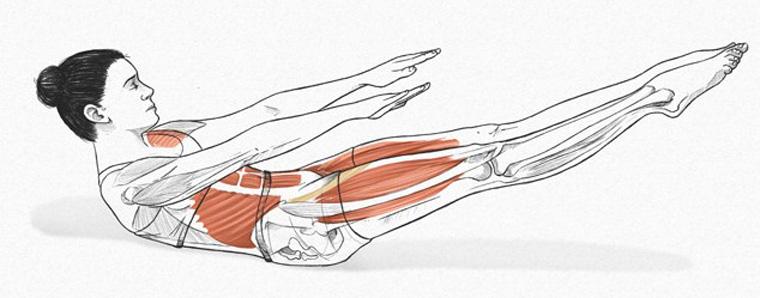 The Hundred - exercícios originais de Pilates