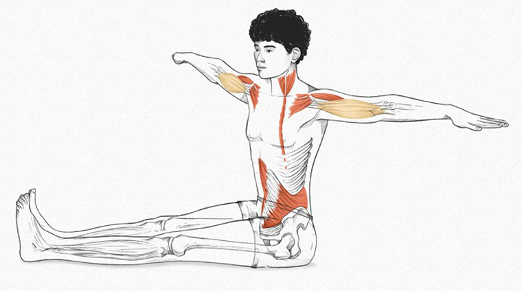 The Spine Twist - exercícios originais de Pilates